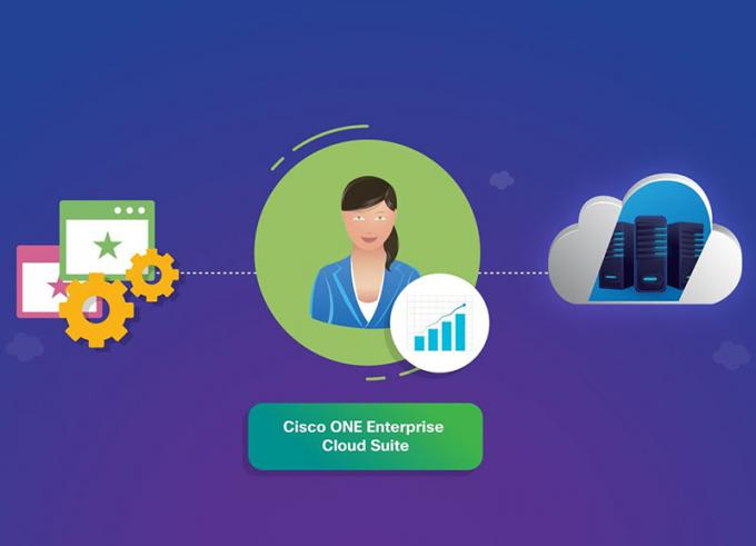 Cisco ONE Enterprise Cloud Suite Training